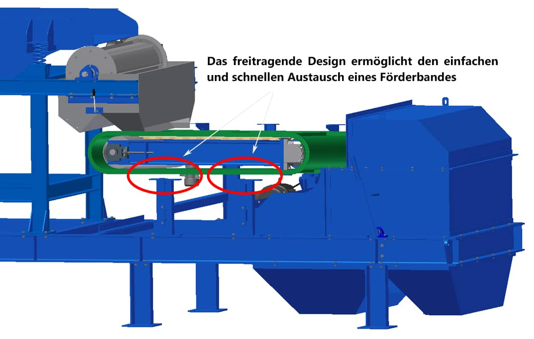 Eddy Current Separator Cantilever Design